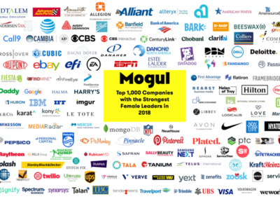 Mogul's Top 1,000 Companies with the Strongest Female Leaders